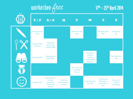Workerbee Free Friday Fess-up: 25th April
